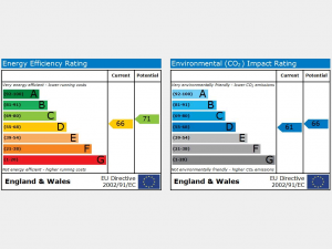 Energy rating - 11 Trimmers Field - Student homes Farnham for UCA Students